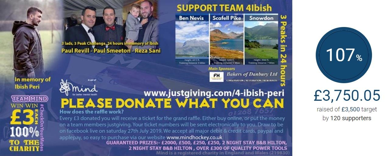 Ben Nevis Scotland, Scafell Pike England, Snowdon Wales, Three Peak Challenge in under 24 hours
